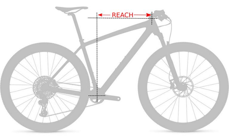 Reach de bicicleta