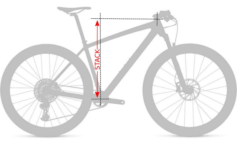 Stack de bicicleta
