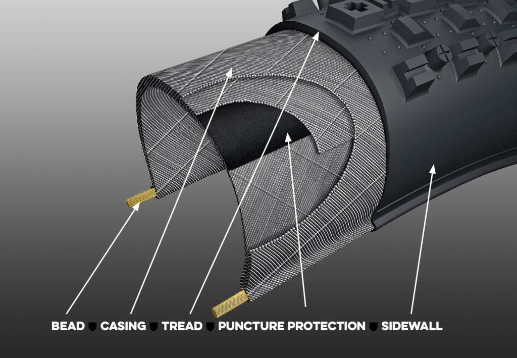 Estructura neumático MTB